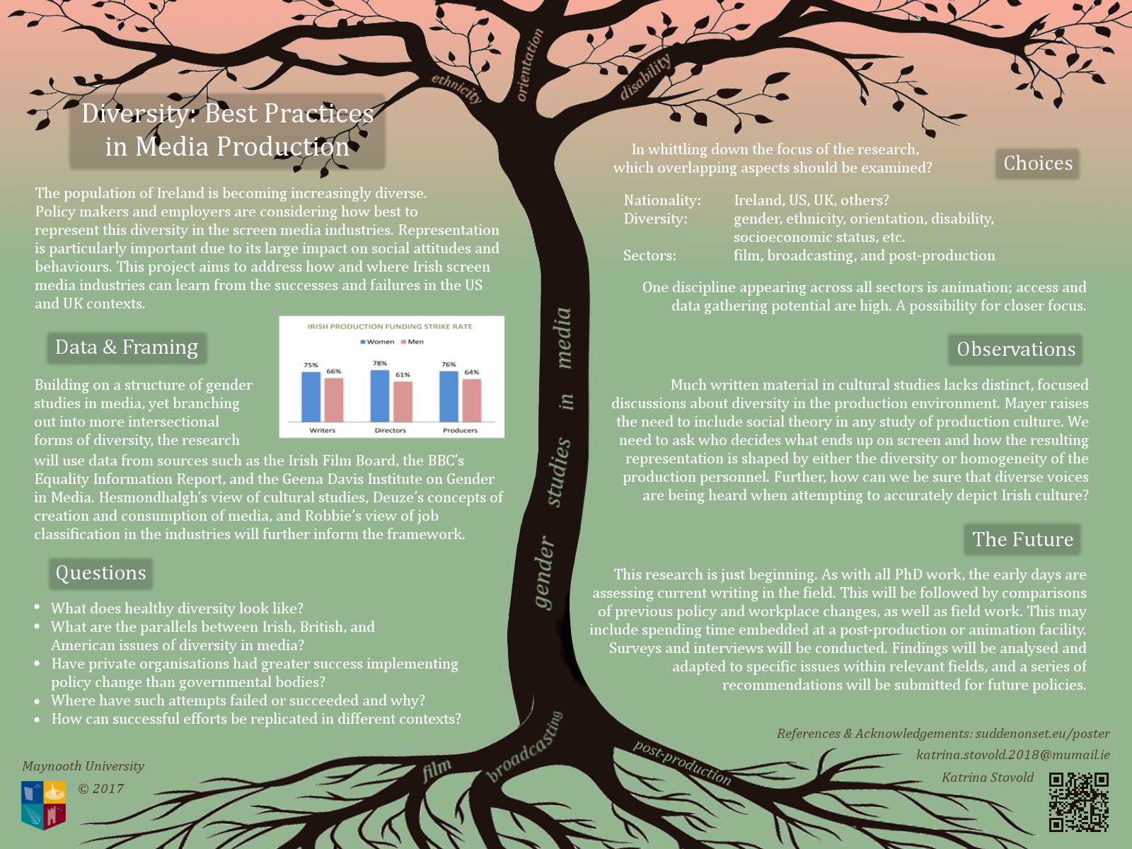 poster displaying a tree and text about Katrina's planned research
